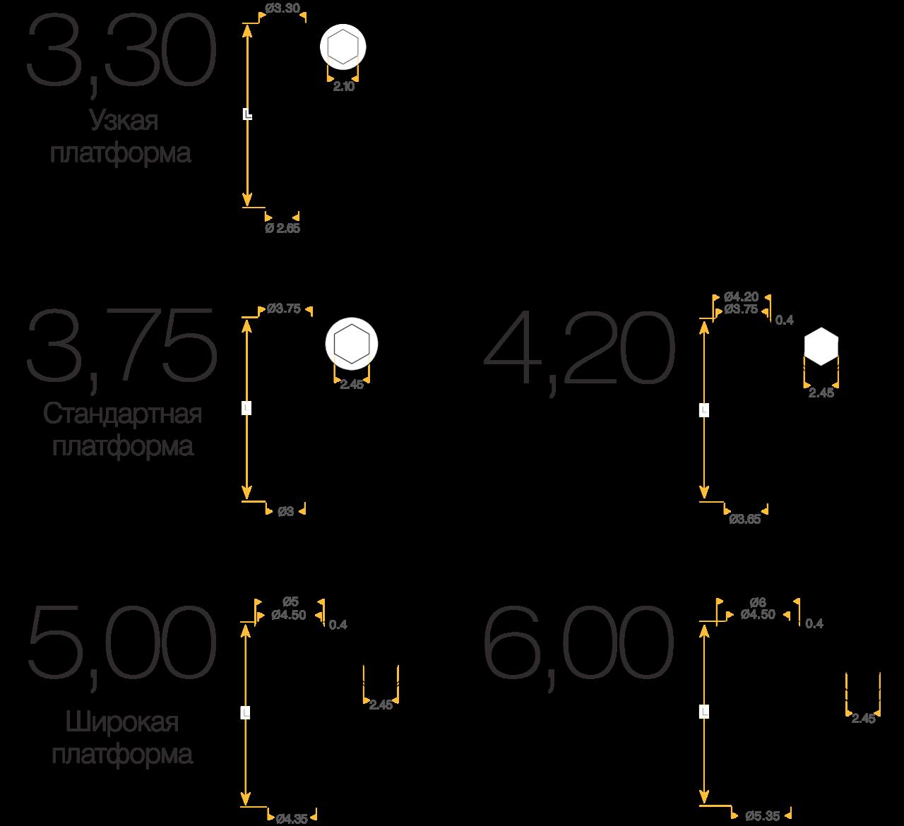 razmeri-m4-last